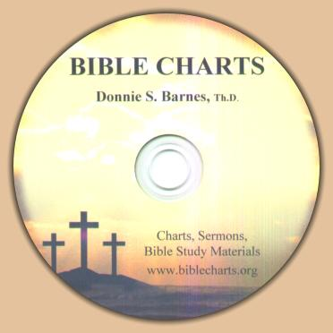 Welcome To Charts By Donnie S Barnes Th D New Testament Old Communion Spirituality Spiritual Church Of Christ